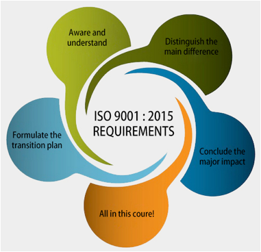 Pdf draft 9001 iso 2015 revision