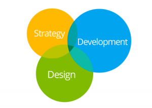 strategy-design-develop