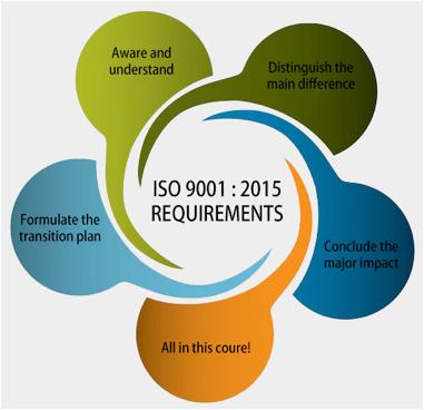 Konsultan ISO 9001 2015